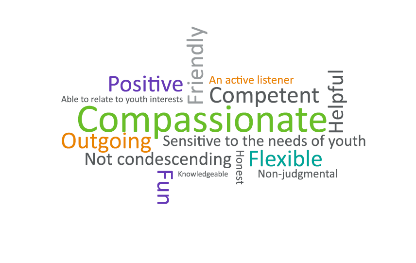 A word cloud of the characteristics important in adult allies